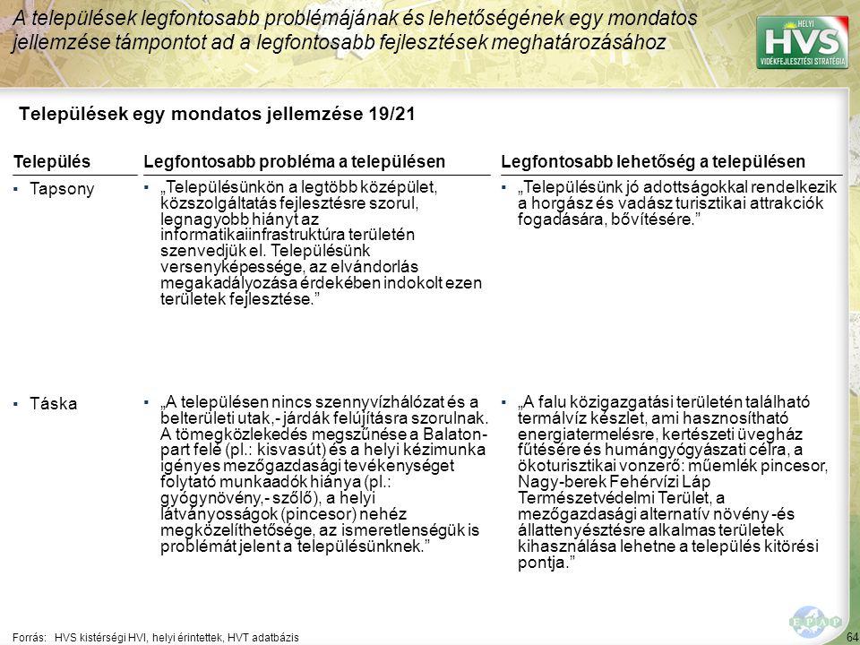 64 Települések egy mondatos jellemzése 19/21 A települések legfontosabb problémájának és lehetőségének egy mondatos jellemzése támpontot ad a legfonto