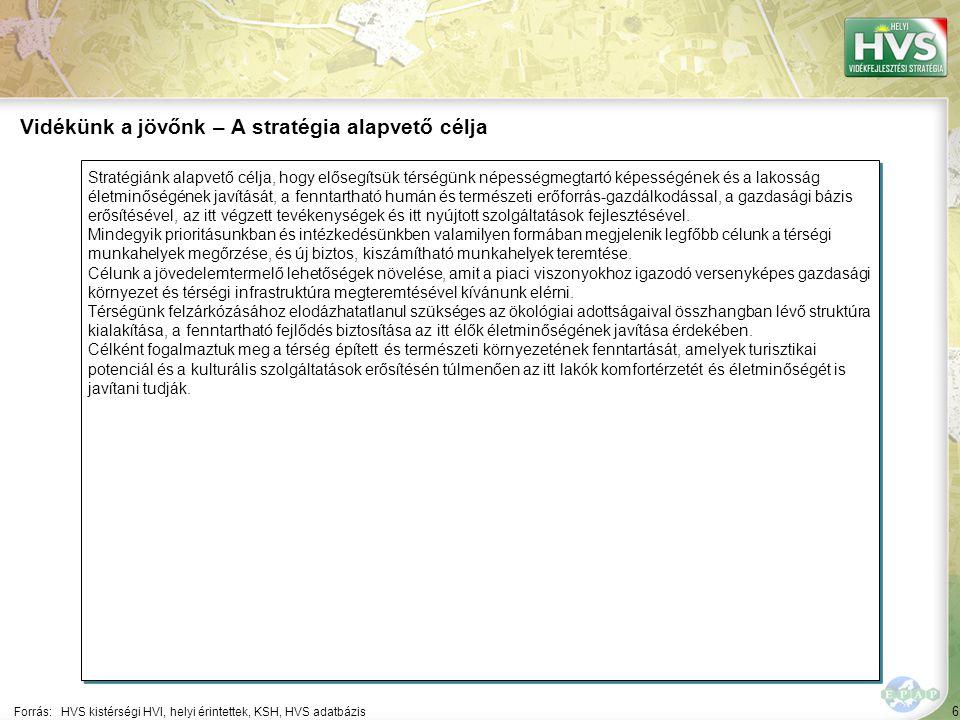 """57 Települések egy mondatos jellemzése 12/21 A települések legfontosabb problémájának és lehetőségének egy mondatos jellemzése támpontot ad a legfontosabb fejlesztések meghatározásához Forrás:HVS kistérségi HVI, helyi érintettek, HVT adatbázis TelepülésLegfontosabb probléma a településen ▪Porrogszentkir ály ▪""""A különösen hátrányos helyzetű településen a szegény réteg növekszik, a munkalehetőségek hiánya miatt nagyarányú a munkanélküliség, jellemző az elöregedés."""