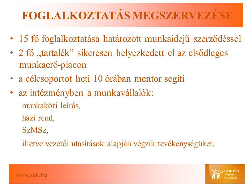 """www.sck.hu FOGLALKOZTATÁS MEGSZERVEZÉSE  15 fő foglalkoztatása határozott munkaidejű szerződéssel  2 fő """"tartalék sikeresen helyezkedett el az elsődleges munkaerő-piacon  a célcsoportot heti 10 órában mentor segíti  az intézményben a munkavállalók: munkaköri leírás, házi rend, SzMSz,."""
