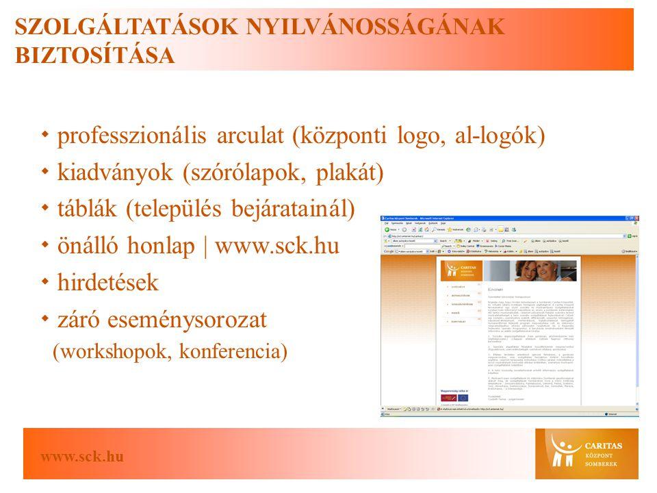 www.sck.hu SZOLGÁLTATÁSOK NYILVÁNOSSÁGÁNAK BIZTOSÍTÁSA  professzionális arculat (központi logo, al-logók)  kiadványok (szórólapok, plakát)  táblák (település bejáratainál)  önálló honlap | www.sck.hu  hirdetések  záró eseménysorozat (workshopok, konferencia)