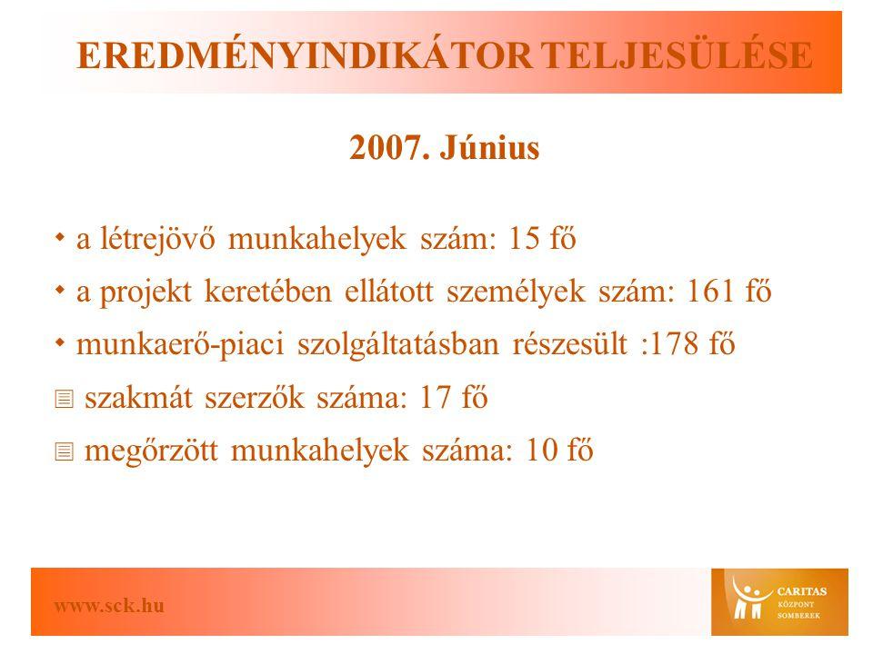 www.sck.hu EREDMÉNYINDIKÁTOR TELJESÜLÉSE 2007.