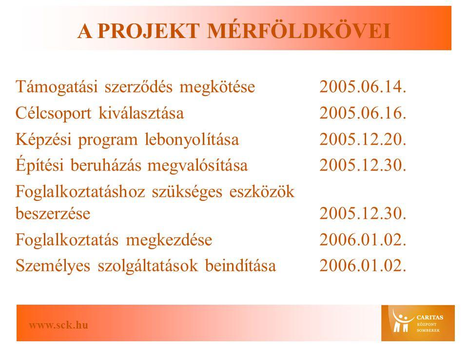www.sck.hu A PROJEKT MÉRFÖLDKÖVEI Támogatási szerződés megkötése2005.06.14.