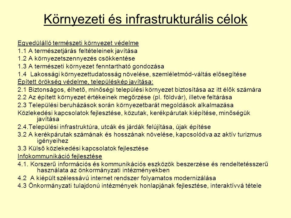 Gazdasági célok (1) 1.