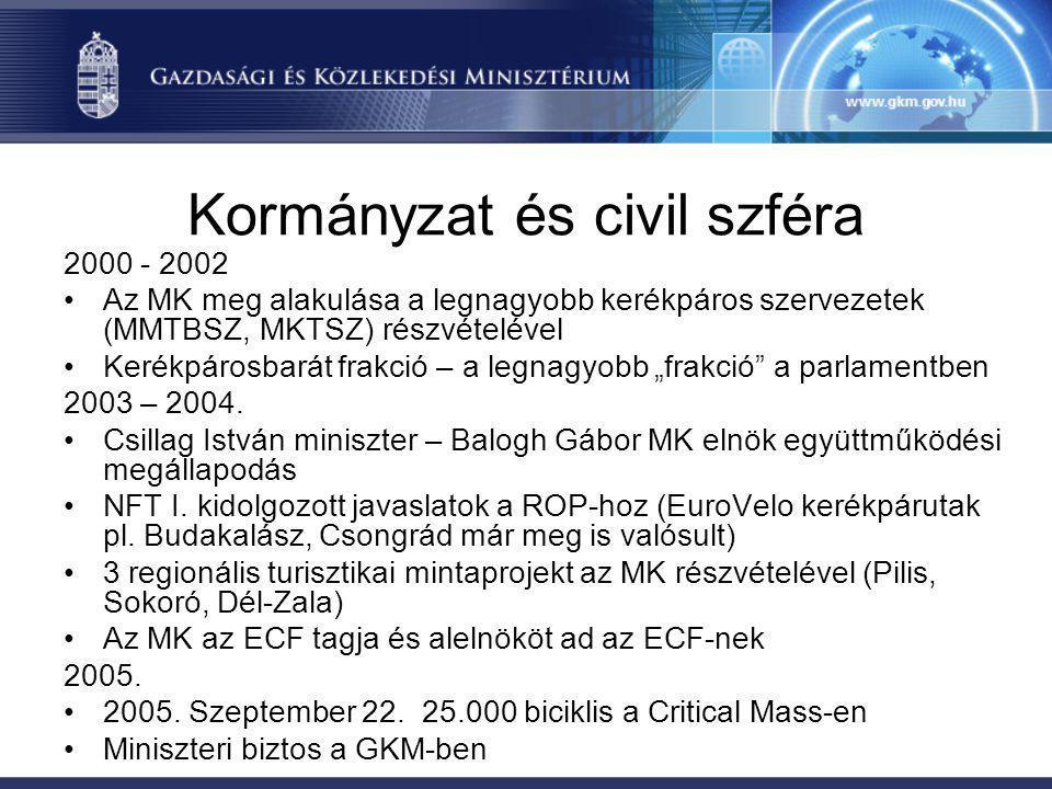 Kormányzat és civil szféra 2000 - 2002 •Az MK meg alakulása a legnagyobb kerékpáros szervezetek (MMTBSZ, MKTSZ) részvételével •Kerékpárosbarát frakció