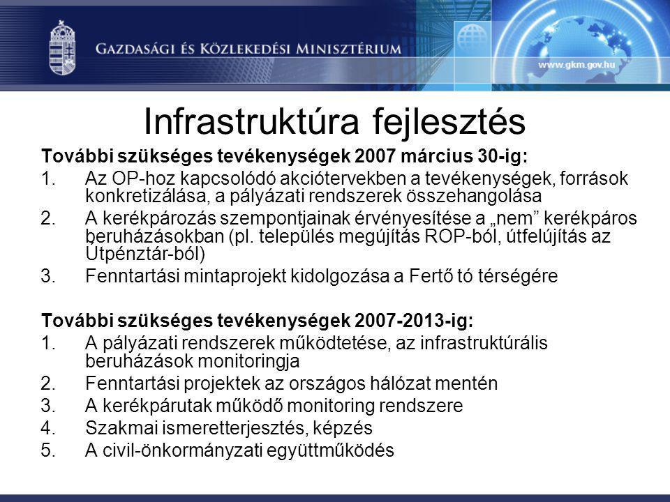 Infrastruktúra fejlesztés További szükséges tevékenységek 2007 március 30-ig: 1.Az OP-hoz kapcsolódó akciótervekben a tevékenységek, források konkreti