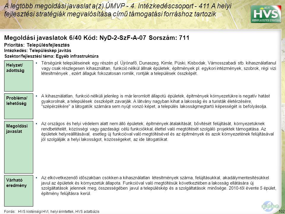 102 Forrás:HVS kistérségi HVI, helyi érintettek, HVS adatbázis Megoldási javaslatok 6/40 Kód: NyD-2-SzF-A-07 Sorszám: 711 A legtöbb megoldási javaslat a(z) ÚMVP - 4.