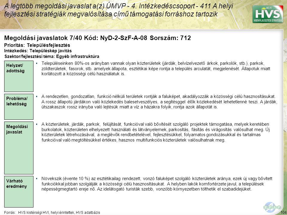 104 Forrás:HVS kistérségi HVI, helyi érintettek, HVS adatbázis Megoldási javaslatok 7/40 Kód: NyD-2-SzF-A-08 Sorszám: 712 A legtöbb megoldási javaslat a(z) ÚMVP - 4.