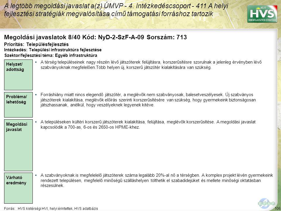 106 Forrás:HVS kistérségi HVI, helyi érintettek, HVS adatbázis Megoldási javaslatok 8/40 Kód: NyD-2-SzF-A-09 Sorszám: 713 A legtöbb megoldási javaslat a(z) ÚMVP - 4.
