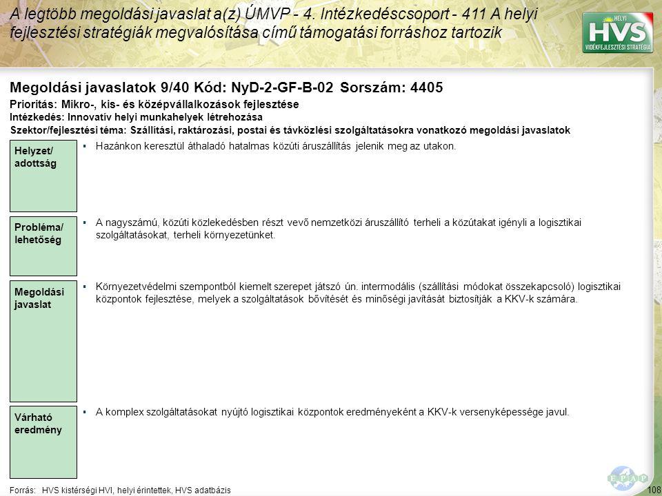 108 Forrás:HVS kistérségi HVI, helyi érintettek, HVS adatbázis Megoldási javaslatok 9/40 Kód: NyD-2-GF-B-02 Sorszám: 4405 A legtöbb megoldási javaslat a(z) ÚMVP - 4.