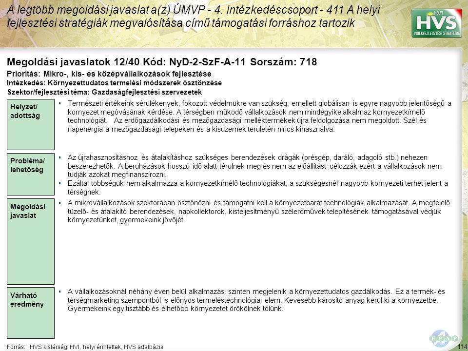 114 Forrás:HVS kistérségi HVI, helyi érintettek, HVS adatbázis Megoldási javaslatok 12/40 Kód: NyD-2-SzF-A-11 Sorszám: 718 A legtöbb megoldási javaslat a(z) ÚMVP - 4.