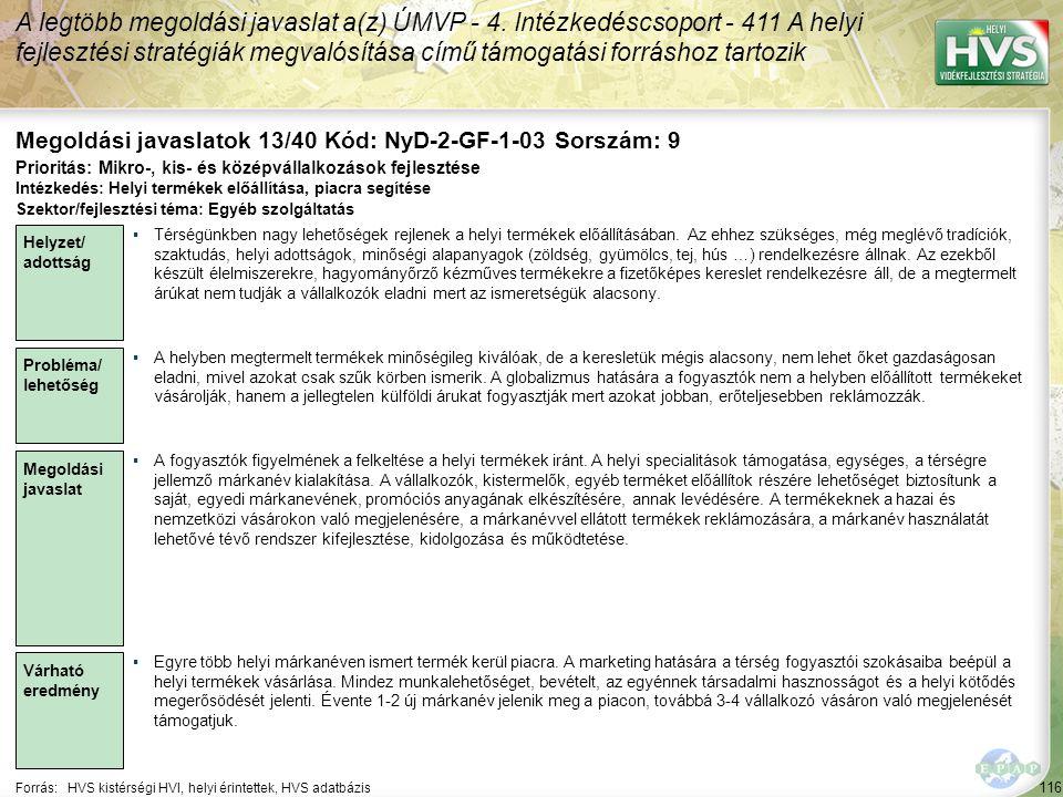 116 Forrás:HVS kistérségi HVI, helyi érintettek, HVS adatbázis Megoldási javaslatok 13/40 Kód: NyD-2-GF-1-03 Sorszám: 9 A legtöbb megoldási javaslat a(z) ÚMVP - 4.