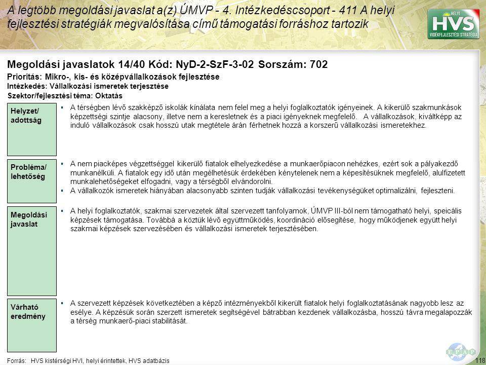 118 Forrás:HVS kistérségi HVI, helyi érintettek, HVS adatbázis Megoldási javaslatok 14/40 Kód: NyD-2-SzF-3-02 Sorszám: 702 A legtöbb megoldási javaslat a(z) ÚMVP - 4.