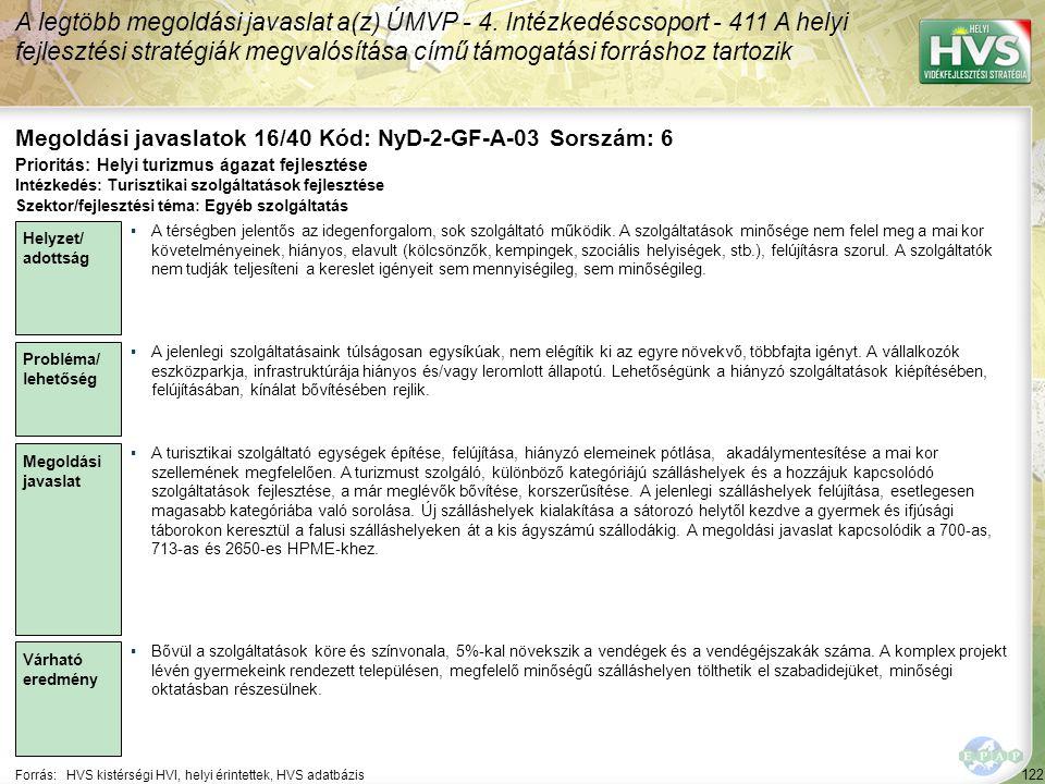 122 Forrás:HVS kistérségi HVI, helyi érintettek, HVS adatbázis Megoldási javaslatok 16/40 Kód: NyD-2-GF-A-03 Sorszám: 6 A legtöbb megoldási javaslat a(z) ÚMVP - 4.