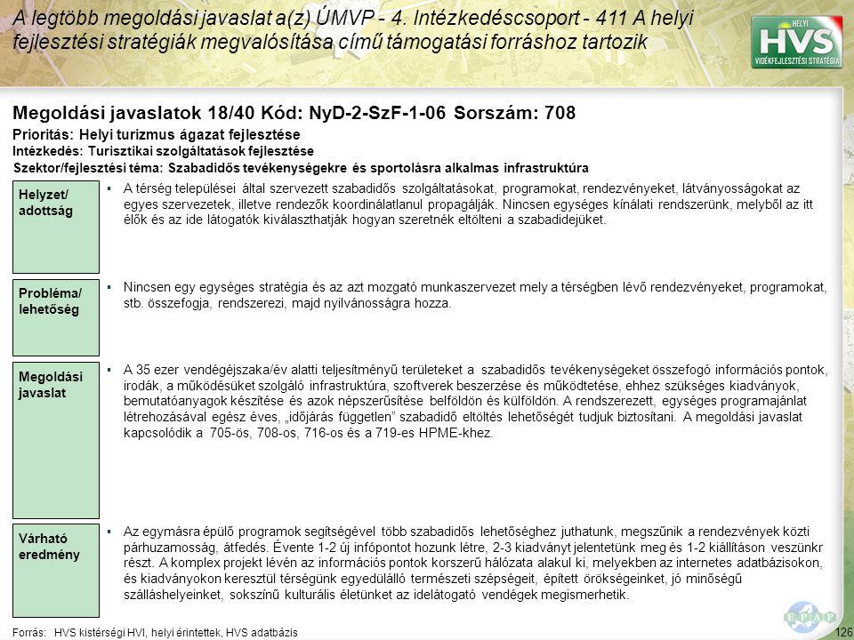 126 Forrás:HVS kistérségi HVI, helyi érintettek, HVS adatbázis Megoldási javaslatok 18/40 Kód: NyD-2-SzF-1-06 Sorszám: 708 A legtöbb megoldási javaslat a(z) ÚMVP - 4.