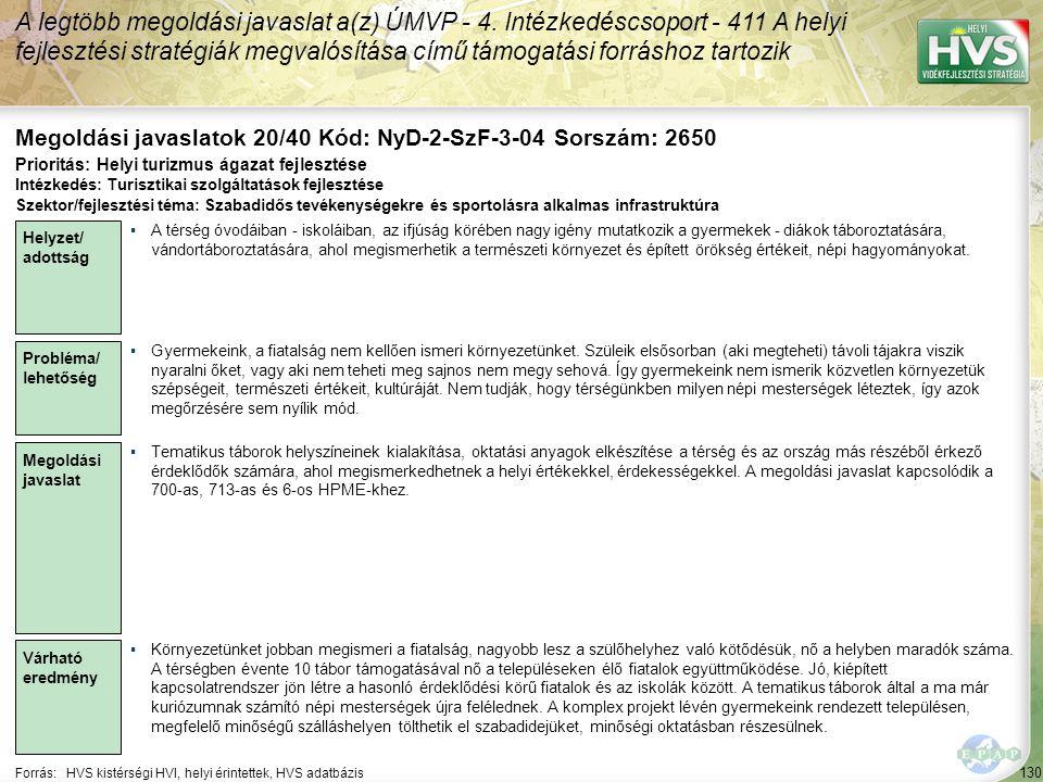 130 Forrás:HVS kistérségi HVI, helyi érintettek, HVS adatbázis Megoldási javaslatok 20/40 Kód: NyD-2-SzF-3-04 Sorszám: 2650 A legtöbb megoldási javaslat a(z) ÚMVP - 4.