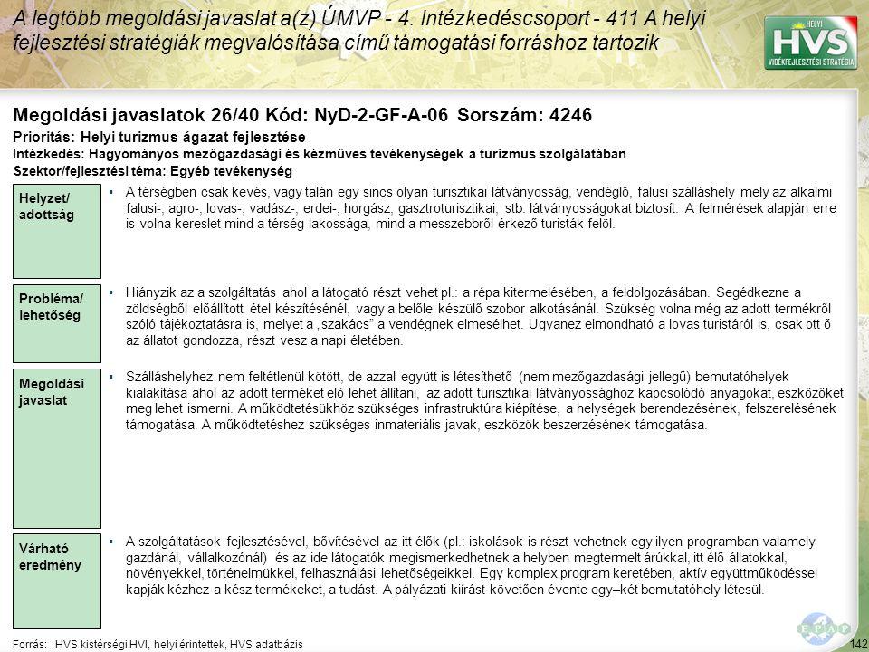 142 Forrás:HVS kistérségi HVI, helyi érintettek, HVS adatbázis Megoldási javaslatok 26/40 Kód: NyD-2-GF-A-06 Sorszám: 4246 A legtöbb megoldási javaslat a(z) ÚMVP - 4.