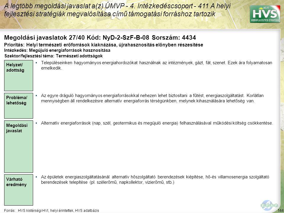 144 Forrás:HVS kistérségi HVI, helyi érintettek, HVS adatbázis Megoldási javaslatok 27/40 Kód: NyD-2-SzF-B-08 Sorszám: 4434 A legtöbb megoldási javaslat a(z) ÚMVP - 4.