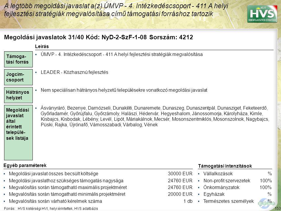 153 Forrás:HVS kistérségi HVI, helyi érintettek, HVS adatbázis A legtöbb megoldási javaslat a(z) ÚMVP - 4.