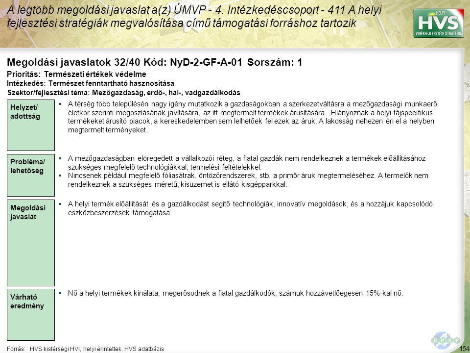 154 Forrás:HVS kistérségi HVI, helyi érintettek, HVS adatbázis Megoldási javaslatok 32/40 Kód: NyD-2-GF-A-01 Sorszám: 1 A legtöbb megoldási javaslat a(z) ÚMVP - 4.