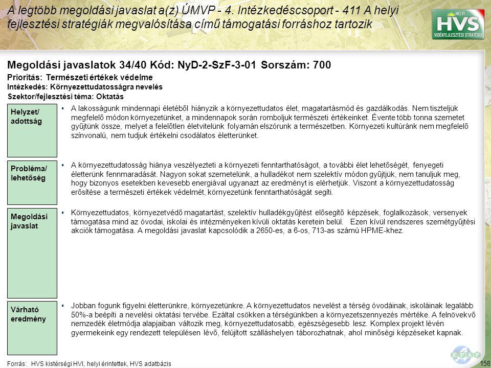 158 Forrás:HVS kistérségi HVI, helyi érintettek, HVS adatbázis Megoldási javaslatok 34/40 Kód: NyD-2-SzF-3-01 Sorszám: 700 A legtöbb megoldási javaslat a(z) ÚMVP - 4.