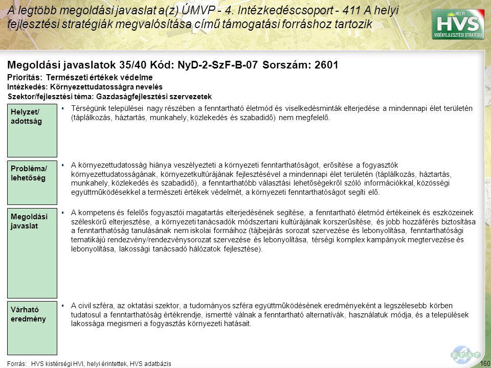 160 Forrás:HVS kistérségi HVI, helyi érintettek, HVS adatbázis Megoldási javaslatok 35/40 Kód: NyD-2-SzF-B-07 Sorszám: 2601 A legtöbb megoldási javaslat a(z) ÚMVP - 4.