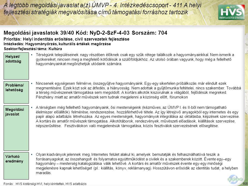 168 Forrás:HVS kistérségi HVI, helyi érintettek, HVS adatbázis Megoldási javaslatok 39/40 Kód: NyD-2-SzF-4-03 Sorszám: 704 A legtöbb megoldási javaslat a(z) ÚMVP - 4.