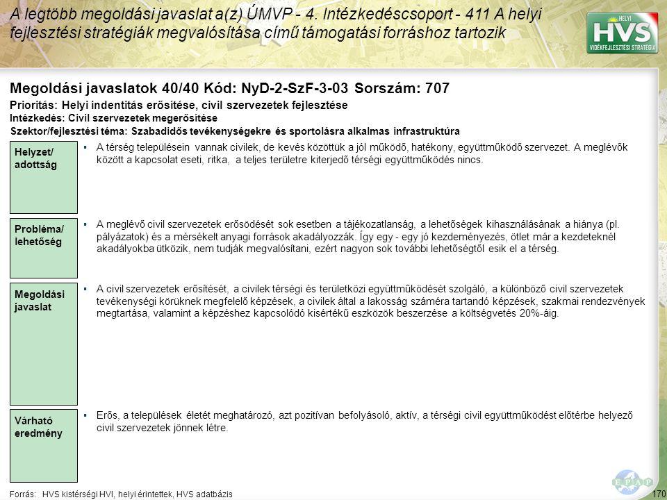 170 Forrás:HVS kistérségi HVI, helyi érintettek, HVS adatbázis Megoldási javaslatok 40/40 Kód: NyD-2-SzF-3-03 Sorszám: 707 A legtöbb megoldási javaslat a(z) ÚMVP - 4.