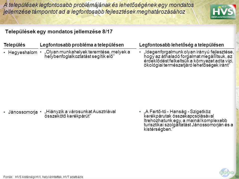 """50 Települések egy mondatos jellemzése 8/17 A települések legfontosabb problémájának és lehetőségének egy mondatos jellemzése támpontot ad a legfontosabb fejlesztések meghatározásához Forrás:HVS kistérségi HVI, helyi érintettek, HVT adatbázis TelepülésLegfontosabb probléma a településen ▪Hegyeshalom ▪""""Olyan munkahelyek teremtése, melyek a helybenfoglalkoztatást segítik elő ▪Jánossomorja ▪""""Hiányzik a városunkat Ausztriával összekötő kerékpárút Legfontosabb lehetőség a településen ▪""""Idegenforgalmunk olyan irányú fejlesztése, hogy az áthaladó forgalmat megállítsuk, az érdeklődést felkeltsük a környezet adta vizi, ökológiai természetjáró lehetőségek iránt ▪""""A Fertő-tó - Hanság - Szigetköz kerékpárutak összekapcsolásával ltrehozhatunk egy, a mainál komplexebb turisztikai szolgáltatást Jánossomorján és a kistérségben."""