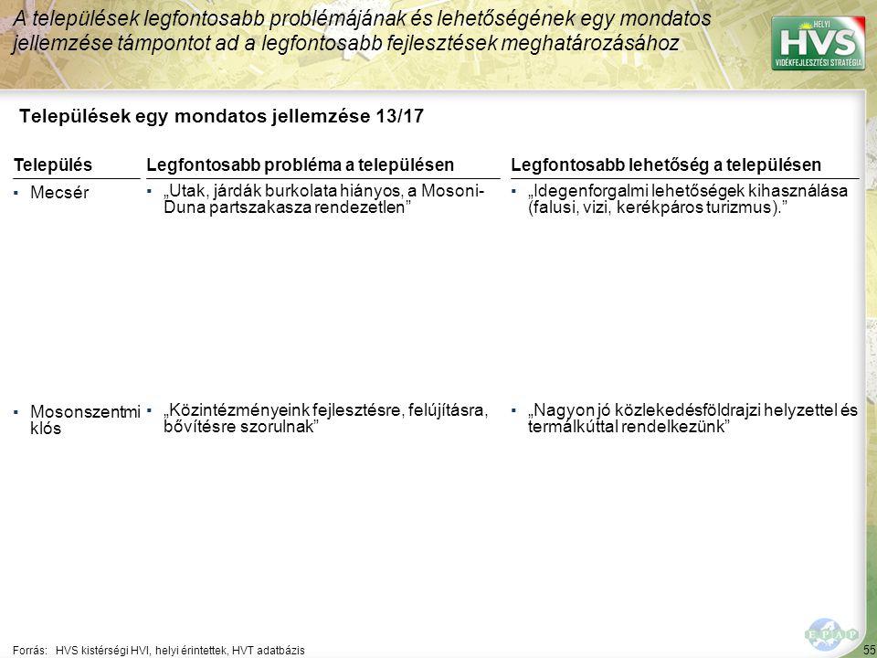 """55 Települések egy mondatos jellemzése 13/17 A települések legfontosabb problémájának és lehetőségének egy mondatos jellemzése támpontot ad a legfontosabb fejlesztések meghatározásához Forrás:HVS kistérségi HVI, helyi érintettek, HVT adatbázis TelepülésLegfontosabb probléma a településen ▪Mecsér ▪""""Utak, járdák burkolata hiányos, a Mosoni- Duna partszakasza rendezetlen ▪Mosonszentmi klós ▪""""Közintézményeink fejlesztésre, felújításra, bővítésre szorulnak Legfontosabb lehetőség a településen ▪""""Idegenforgalmi lehetőségek kihasználása (falusi, vizi, kerékpáros turizmus). ▪""""Nagyon jó közlekedésföldrajzi helyzettel és termálkúttal rendelkezünk"""