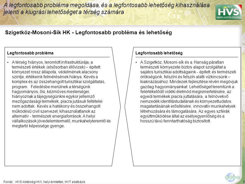 5 Szigetköz-Mosoni-Sík HK - Legfontosabb probléma és lehetőség A legfontosabb probléma megoldása, és a legfontosabb lehetőség kihasználása jelenti a kiugrási lehetőséget a térség számára Forrás:HVS kistérségi HVI, helyi érintettek, HVT adatbázis Legfontosabb problémaLegfontosabb lehetőség ▪A térség hiányos, leromlott infrastruktúrája, a természeti értékek (elsősorban élővizek) – épített környezet rossz állapota, védelmének alacsony szintje, értékeink felmérésének hiánya.