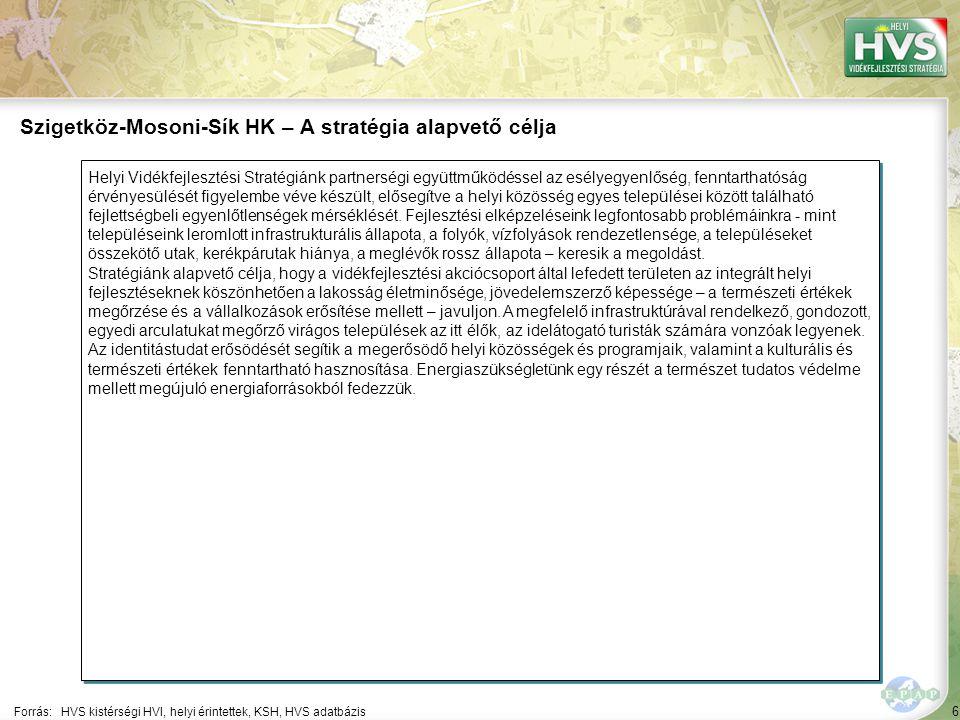 177 Ezt szolgálja a Helyi Vidékfejlesztési Stratégiánk, melynek készítésénél figyelembe vettük a Mosonmagyaróvári és a Győri kistérségek fejlesztési terveit, Mosonmagyaróvár város fejlesztési koncepcióját, a Nyugat-Dunántúli Regionális Operatív Programot, és az UMVP 1.-es illetve 2.-es tengelyére vonatkozó fejlesztési stratégiát, egyéb EU-forrásokat.