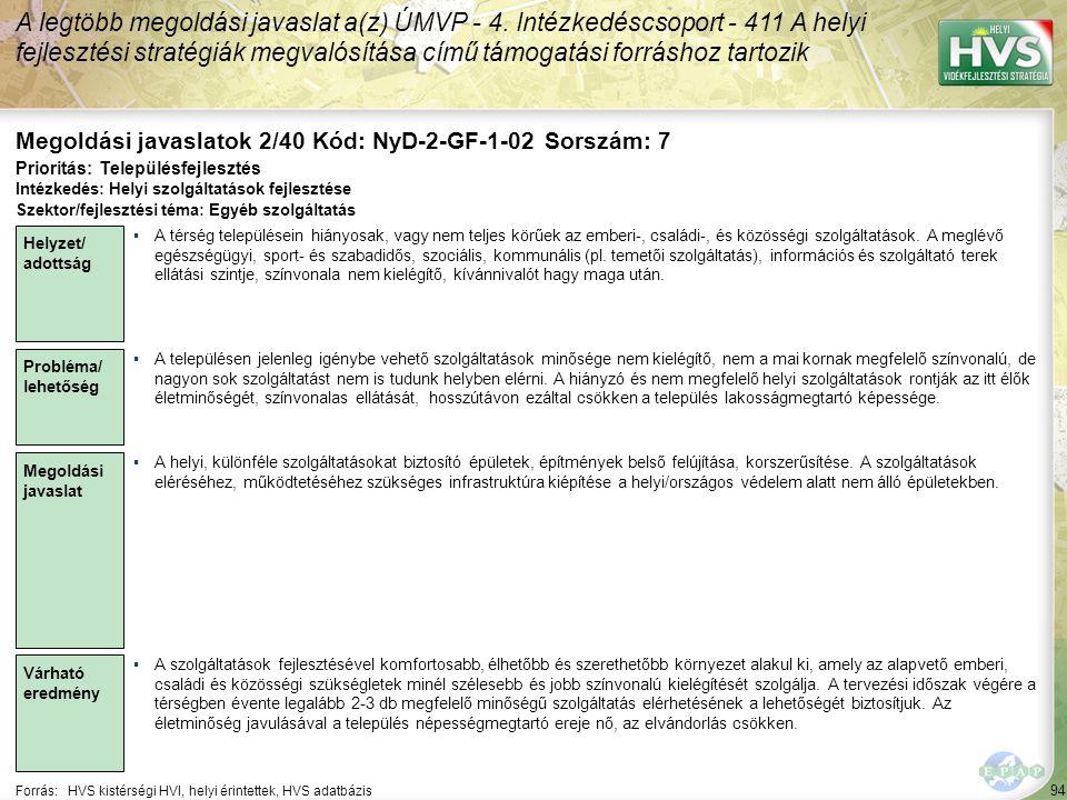 94 Forrás:HVS kistérségi HVI, helyi érintettek, HVS adatbázis Megoldási javaslatok 2/40 Kód: NyD-2-GF-1-02 Sorszám: 7 A legtöbb megoldási javaslat a(z) ÚMVP - 4.