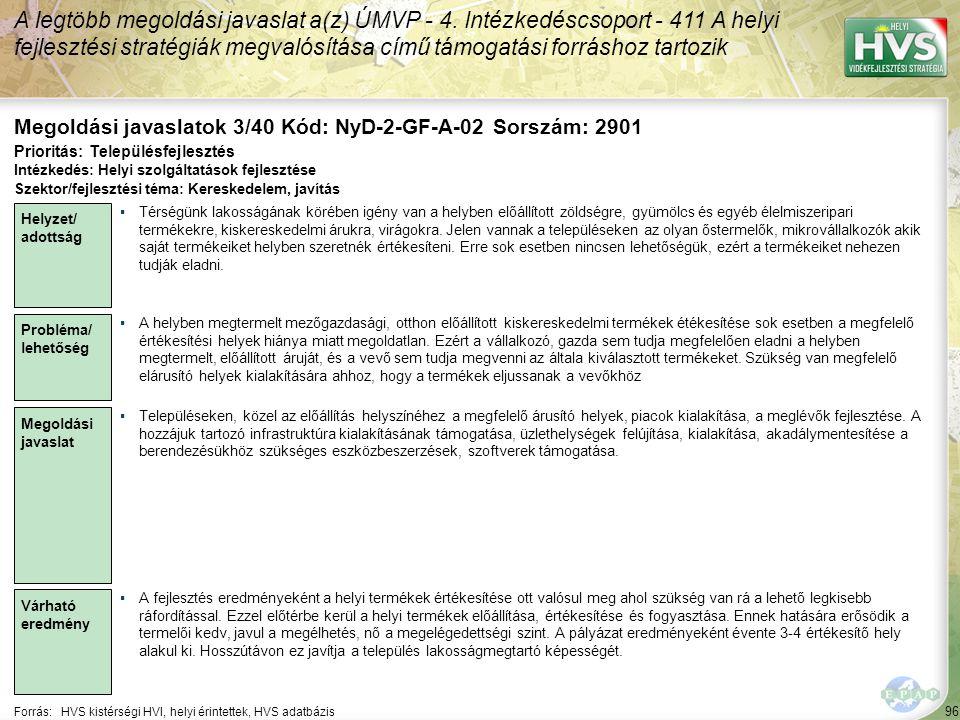 96 Forrás:HVS kistérségi HVI, helyi érintettek, HVS adatbázis Megoldási javaslatok 3/40 Kód: NyD-2-GF-A-02 Sorszám: 2901 A legtöbb megoldási javaslat a(z) ÚMVP - 4.