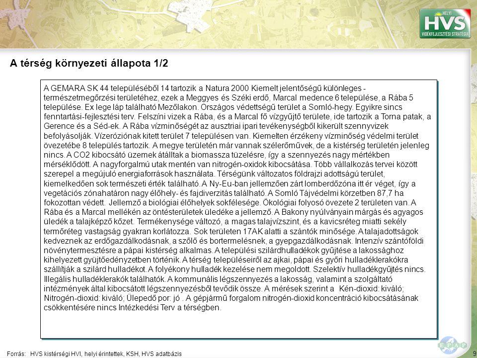 9 A GEMARA SK 44 településéből 14 tartozik a Natura 2000 Kiemelt jelentőségű különleges - természetmegőrzési területéhez, ezek a Meggyes és Széki erdő, Marcal medence 6 települése, a Rába 5 települése.