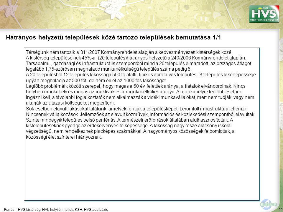 11 Térségünk nem tartozik a 311/2007 Kormányrendelet alapján a kedvezményezett kistérségek közé.