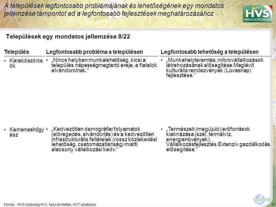 """47 Települések egy mondatos jellemzése 8/22 A települések legfontosabb problémájának és lehetőségének egy mondatos jellemzése támpontot ad a legfontosabb fejlesztések meghatározásához Forrás:HVS kistérségi HVI, helyi érintettek, HVT adatbázis TelepülésLegfontosabb probléma a településen ▪Karakószörcs ök ▪""""Nincs helyben munkalehetőség, kicsi a település népességmegtartó ereje, a fiatalok elvándorolnak. ▪Kemeneshőgy ész ▪""""Kedvezőtlen demográfiai folyamatok (elöregedés, elvándorlás) és a kedvezőtlen infrastrukturális feltételek (rossz közlekedési lehetőség, csatornázatlanság) miatti alacsony vállalkozási kedv. Legfontosabb lehetőség a településen ▪""""Munkahelyteremtés, mikrovállalkozások létrehozásának elősegítése.Meglévő kulturális rendezvények (Lovasnap) fejlesztése. ▪""""Természeti (megújuló) erőforrások kiaknázása (szél, termálvíz, energianövények)."""