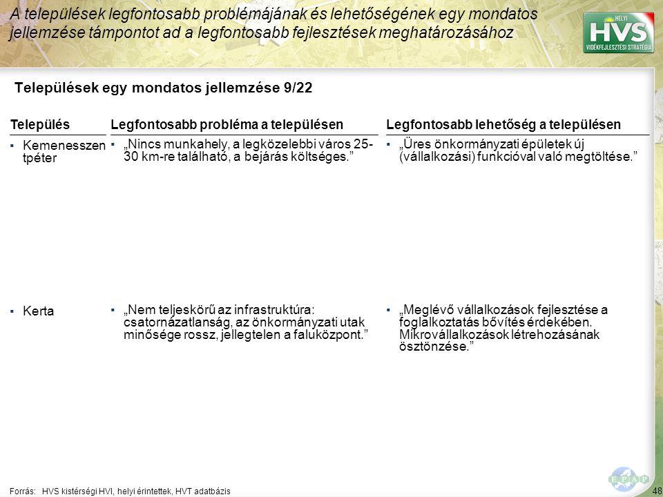 """48 Települések egy mondatos jellemzése 9/22 A települések legfontosabb problémájának és lehetőségének egy mondatos jellemzése támpontot ad a legfontosabb fejlesztések meghatározásához Forrás:HVS kistérségi HVI, helyi érintettek, HVT adatbázis TelepülésLegfontosabb probléma a településen ▪Kemenesszen tpéter ▪""""Nincs munkahely, a legközelebbi város 25- 30 km-re található, a bejárás költséges. ▪Kerta ▪""""Nem teljeskörű az infrastruktúra: csatornázatlanság, az önkormányzati utak minősége rossz, jellegtelen a faluközpont. Legfontosabb lehetőség a településen ▪""""Üres önkormányzati épületek új (vállalkozási) funkcióval való megtöltése. ▪""""Meglévő vállalkozások fejlesztése a foglalkoztatás bővítés érdekében."""