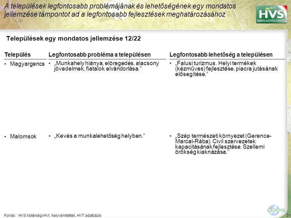 """51 Települések egy mondatos jellemzése 12/22 A települések legfontosabb problémájának és lehetőségének egy mondatos jellemzése támpontot ad a legfontosabb fejlesztések meghatározásához Forrás:HVS kistérségi HVI, helyi érintettek, HVT adatbázis TelepülésLegfontosabb probléma a településen ▪Magyargencs ▪""""Munkahely hiánya, elöregedés, alacsony jövedelmek, fiatalok elvándorlása. ▪Malomsok ▪""""Kevés a munkalehetőség helyben. Legfontosabb lehetőség a településen ▪""""Falusi turizmus."""