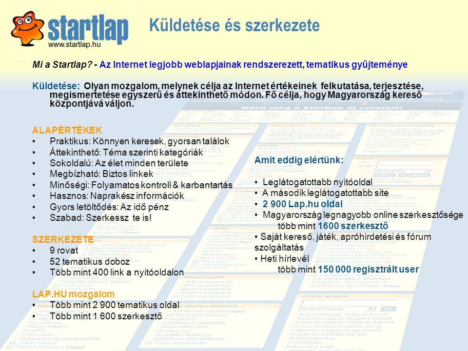 A Startlap csoport A Startlap csoport részei: • Startlap főoldal • Startlap rovatok (9 db) • Lap.hu mozgalom • Startlap apró • Hírstart • Startlap Játékok • Startutazás • Startmobil • Startrandi • Startlap kereső
