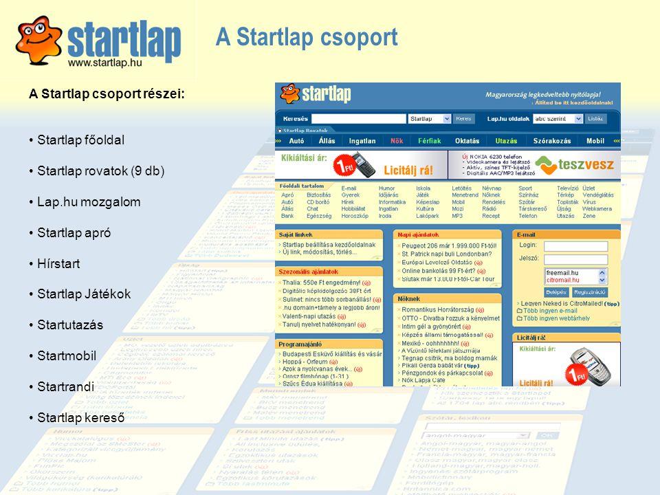 A Startlap csoport A Startlap csoport részei: • Startlap főoldal • Startlap rovatok (9 db) • Lap.hu mozgalom • Startlap apró • Hírstart • Startlap Ját