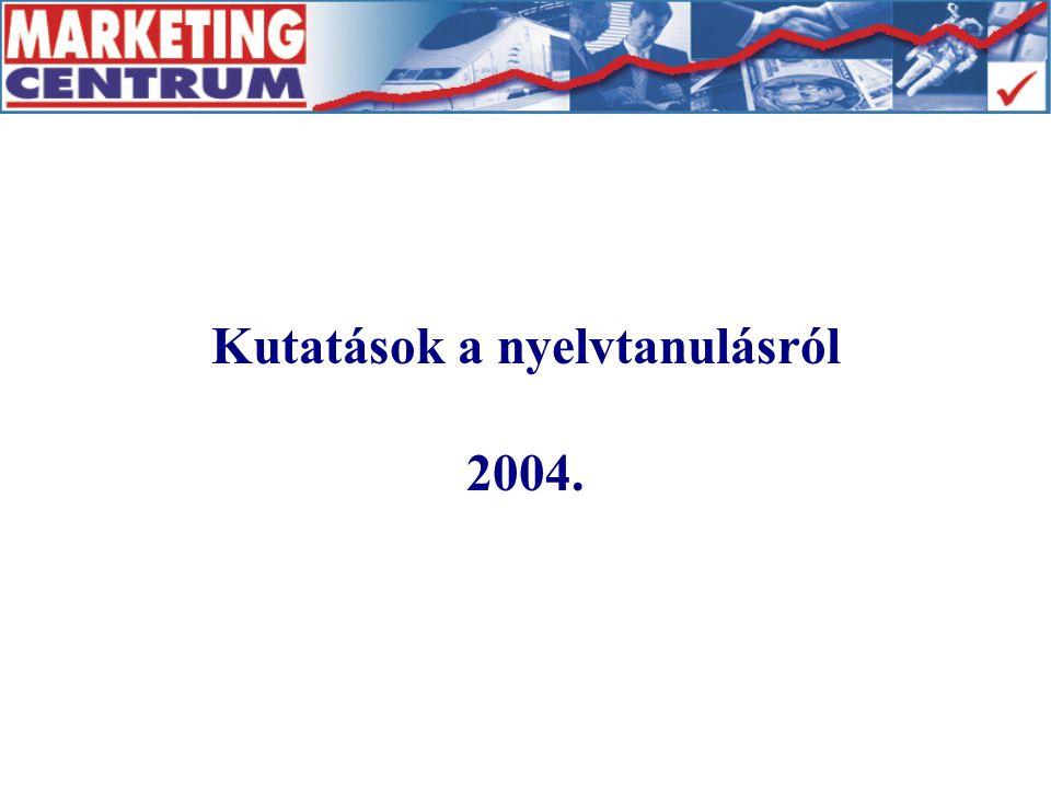 Kutatások a nyelvtanulásról 2004.