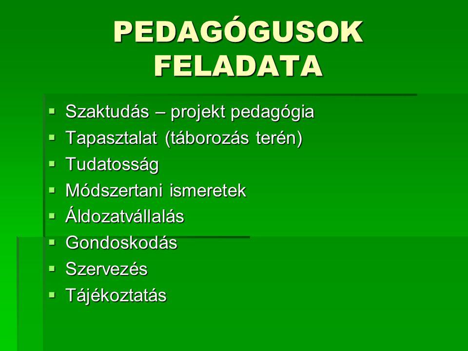 PEDAGÓGUSOK FELADATA  Szaktudás – projekt pedagógia  Tapasztalat (táborozás terén)  Tudatosság  Módszertani ismeretek  Áldozatvállalás  Gondoskodás  Szervezés  Tájékoztatás
