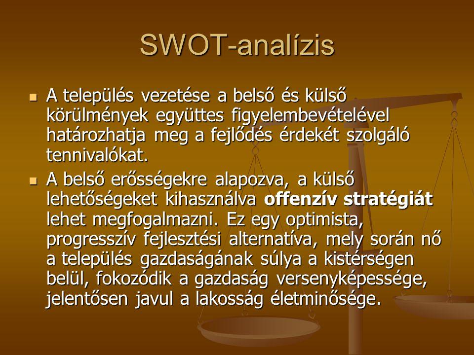 SWOT-analízis  A település vezetése a belső és külső körülmények együttes figyelembevételével határozhatja meg a fejlődés érdekét szolgáló tennivalók