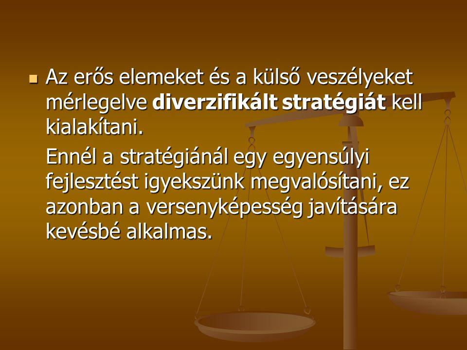  Az erős elemeket és a külső veszélyeket mérlegelve diverzifikált stratégiát kell kialakítani. Ennél a stratégiánál egy egyensúlyi fejlesztést igyeks