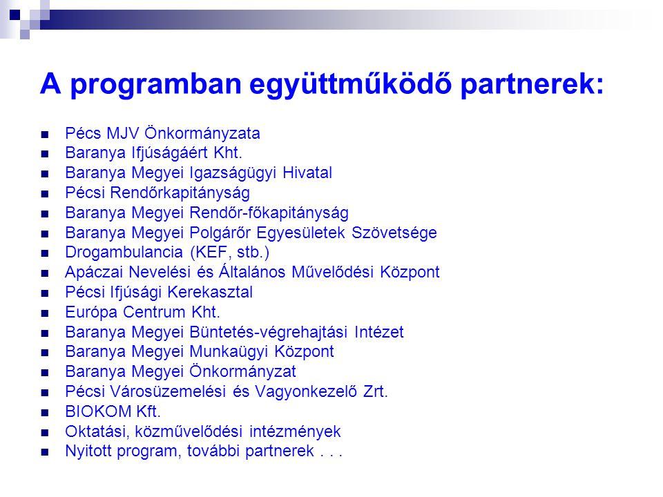 A programban együttműködő partnerek:  Pécs MJV Önkormányzata  Baranya Ifjúságáért Kht.  Baranya Megyei Igazságügyi Hivatal  Pécsi Rendőrkapitánysá