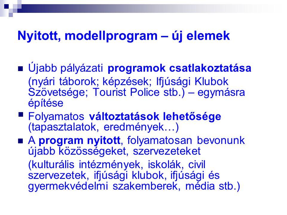 Nyitott, modellprogram – új elemek  Újabb pályázati programok csatlakoztatása (nyári táborok; képzések; Ifjúsági Klubok Szövetsége; Tourist Police st