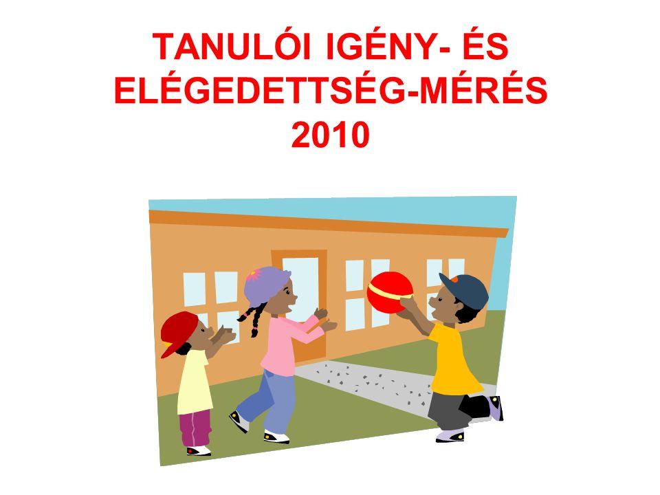 TANULÓI IGÉNY- ÉS ELÉGEDETTSÉG-MÉRÉS 2010