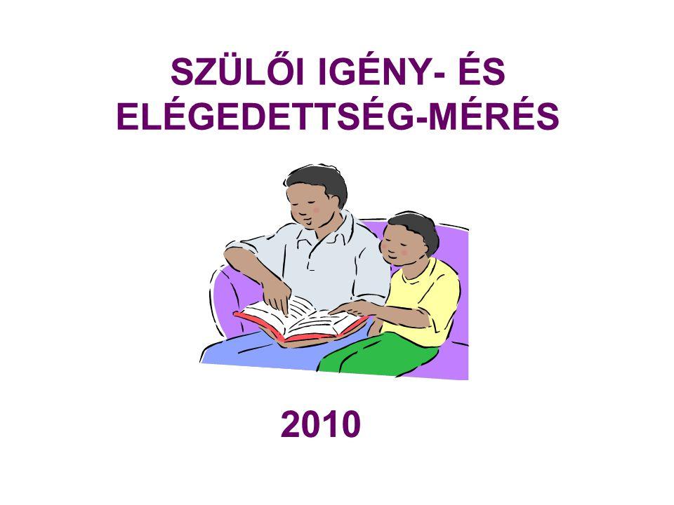 SZÜLŐI IGÉNY- ÉS ELÉGEDETTSÉG-MÉRÉS 2010
