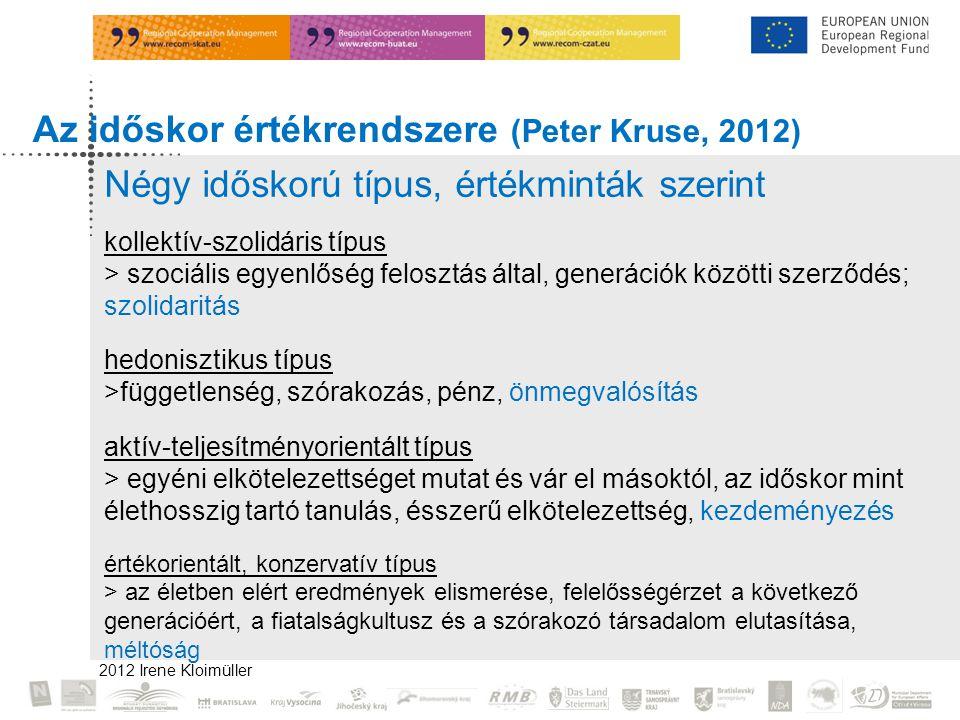 2012 Irene Kloimüller Négy időskorú típus, értékminták szerint kollektív-szolidáris típus > szociális egyenlőség felosztás által, generációk közötti szerződés; szolidaritás hedonisztikus típus >függetlenség, szórakozás, pénz, önmegvalósítás aktív-teljesítményorientált típus > egyéni elkötelezettséget mutat és vár el másoktól, az időskor mint élethosszig tartó tanulás, ésszerű elkötelezettség, kezdeményezés értékorientált, konzervatív típus > az életben elért eredmények elismerése, felelősségérzet a következő generációért, a fiatalságkultusz és a szórakozó társadalom elutasítása, méltóság Az időskor értékrendszere (Peter Kruse, 2012)
