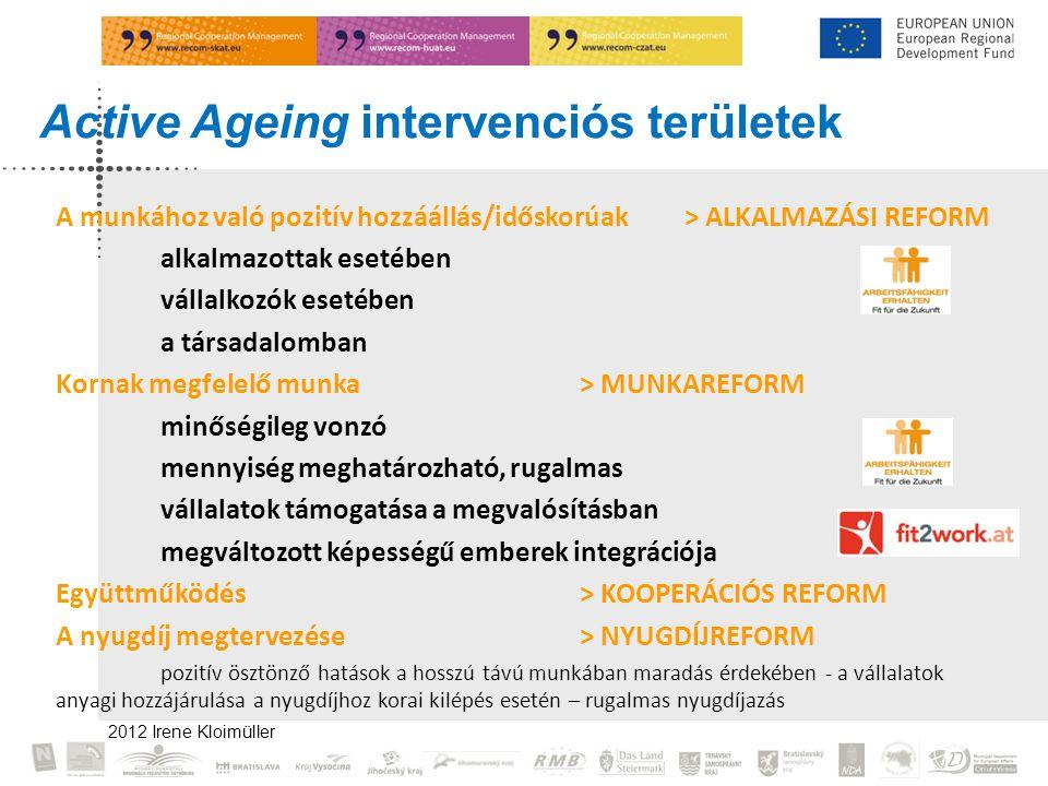 2012 Irene Kloimüller A munkához való pozitív hozzáállás/időskorúak> ALKALMAZÁSI REFORM alkalmazottak esetében vállalkozók esetében a társadalomban Kornak megfelelő munka> MUNKAREFORM minőségileg vonzó mennyiség meghatározható, rugalmas vállalatok támogatása a megvalósításban megváltozott képességű emberek integrációja Együttműködés> KOOPERÁCIÓS REFORM A nyugdíj megtervezése> NYUGDÍJREFORM pozitív ösztönző hatások a hosszú távú munkában maradás érdekében - a vállalatok anyagi hozzájárulása a nyugdíjhoz korai kilépés esetén – rugalmas nyugdíjazás Active Ageing intervenciós területek